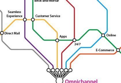 9th_feb_omni-channel_cropped